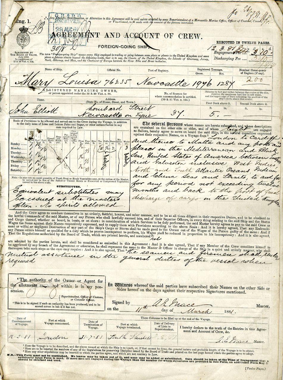 1881 Crew Member Details
